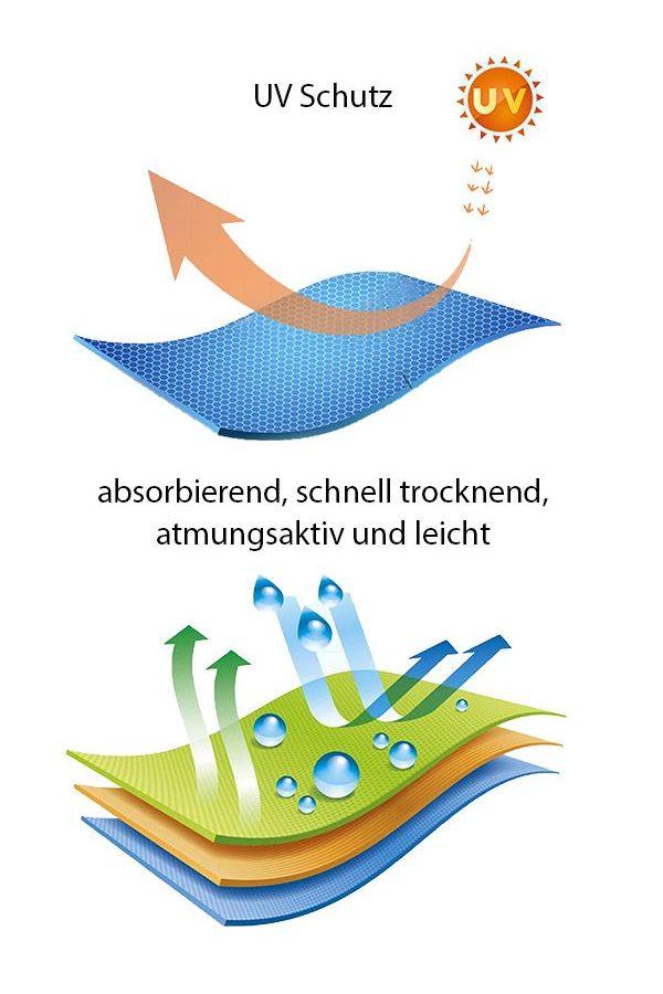 Neck-Tube Schlauchschal Stoff Funktion